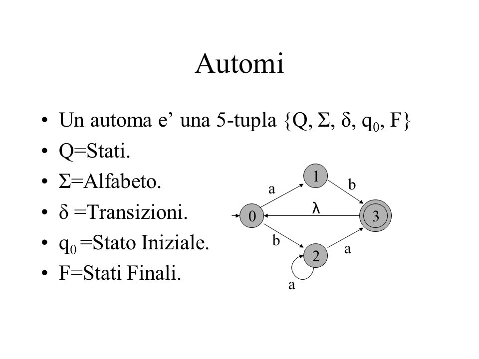 Automi Un automa e una 5-tupla {Q, Σ, δ, q 0, F} Q=Stati.