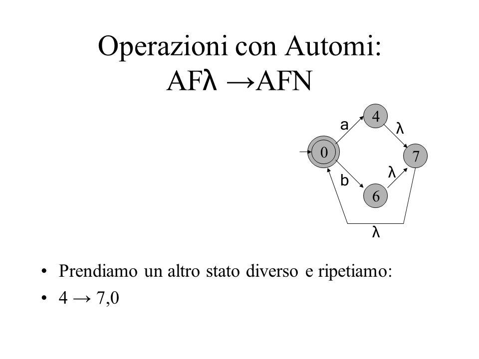 Operazioni con Automi: AF λ AFN 0 4 6 7 λ λ a b λ Prendiamo un altro stato diverso e ripetiamo: 4 7,0