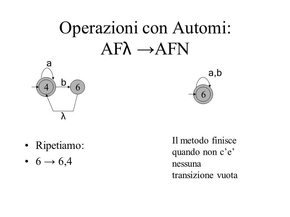 Ripetiamo: 6 6,4 Operazioni con Automi: AF λ AFN 46 a b λ 6 a,b Il metodo finisce quando non ce nessuna transizione vuota