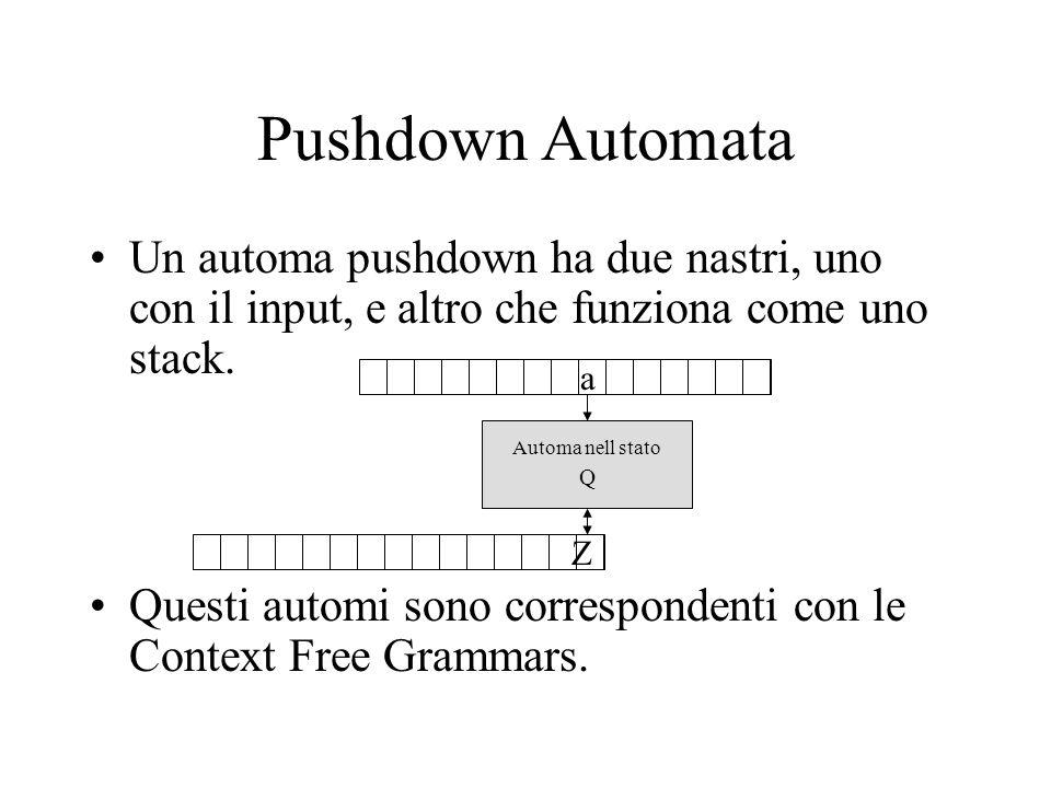 Pushdown Automata Un automa pushdown ha due nastri, uno con il input, e altro che funziona come uno stack. Questi automi sono correspondenti con le Co