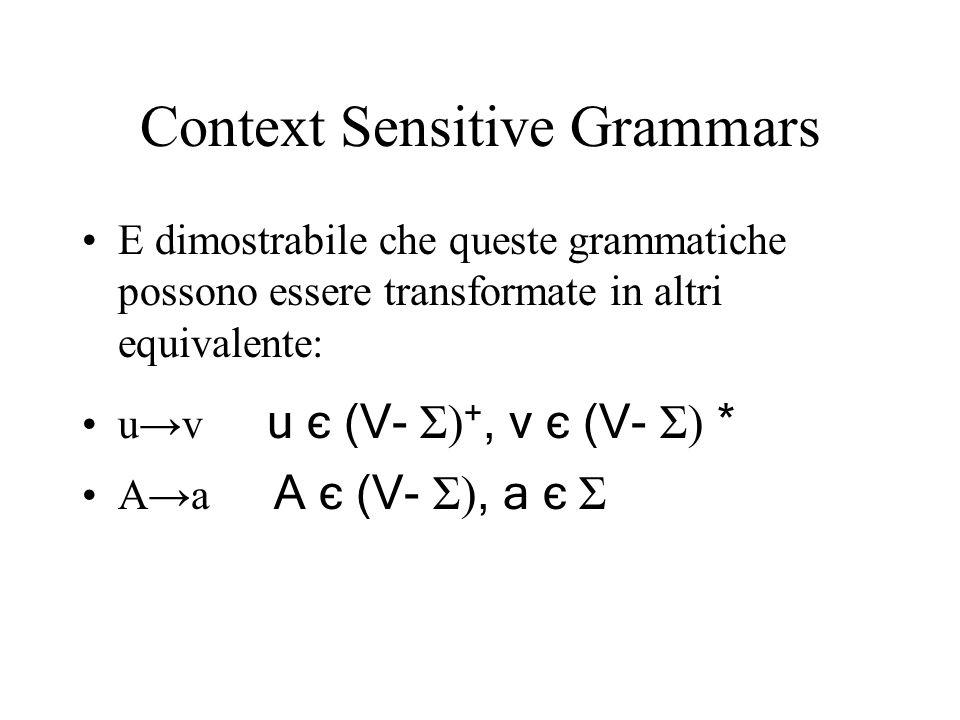 Context Sensitive Grammars E dimostrabile che queste grammatiche possono essere transformate in altri equivalente: uv u є (V- Σ) +, v є (V- Σ) * Aa A є (V- Σ), a є Σ
