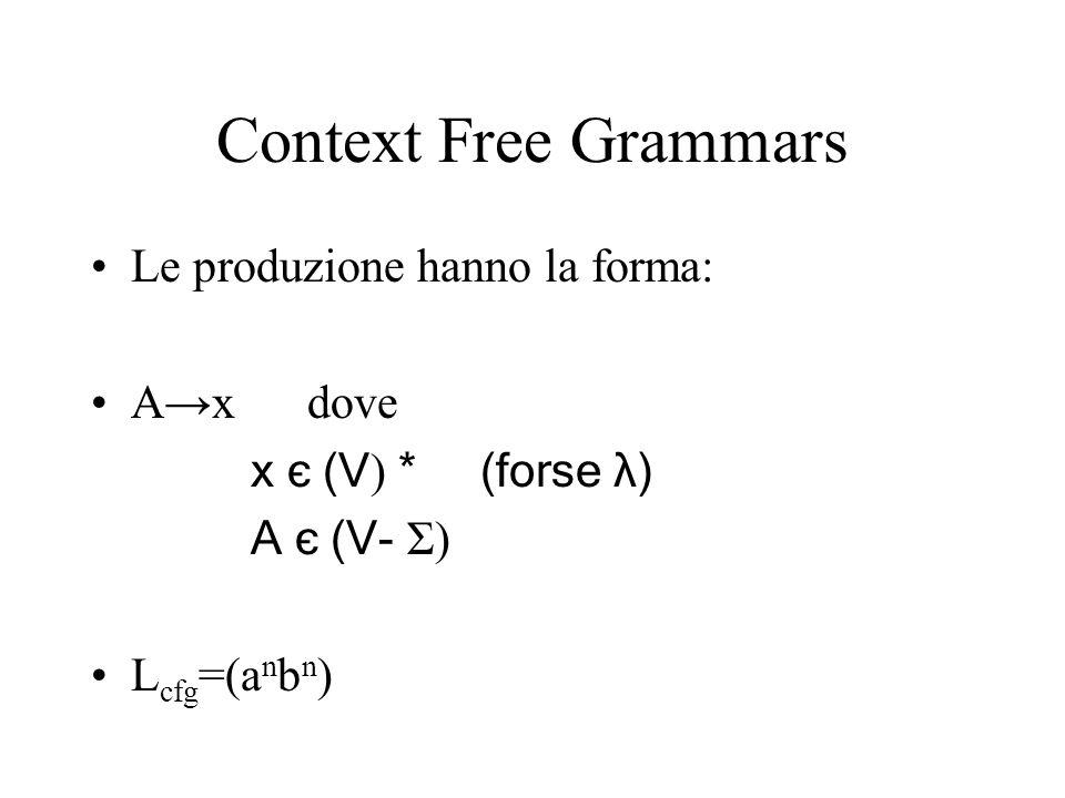 Context Free Grammars E dimostrabile che queste grammatiche possono essere transformate in altra equivalente del modo: Axv dove x,v є V (forse λ) A є (V- Σ) Questo serve per produrre alberi binari