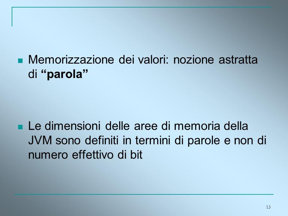 13 Memorizzazione dei valori: nozione astratta di parola Le dimensioni delle aree di memoria della JVM sono definiti in termini di parole e non di num