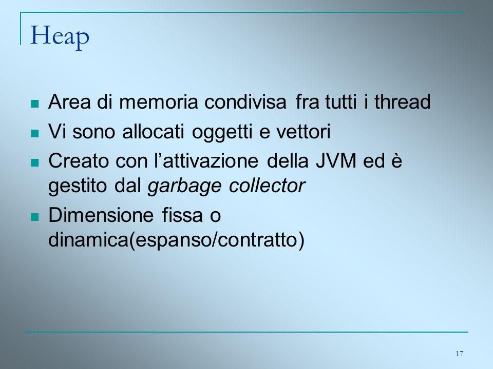 17 Heap Area di memoria condivisa fra tutti i thread Vi sono allocati oggetti e vettori Creato con lattivazione della JVM ed è gestito dal garbage col