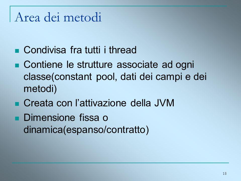 18 Area dei metodi Condivisa fra tutti i thread Contiene le strutture associate ad ogni classe(constant pool, dati dei campi e dei metodi) Creata con