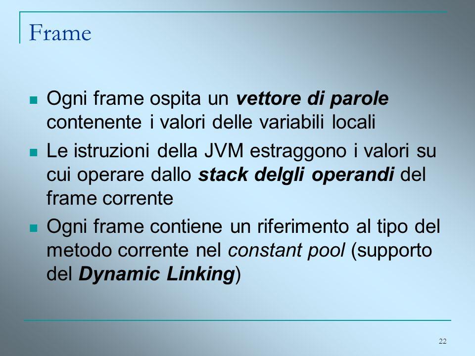 22 Frame Ogni frame ospita un vettore di parole contenente i valori delle variabili locali Le istruzioni della JVM estraggono i valori su cui operare