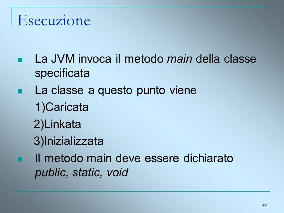 23 Esecuzione La JVM invoca il metodo main della classe specificata La classe a questo punto viene 1)Caricata 2)Linkata 3)Inizializzata Il metodo main