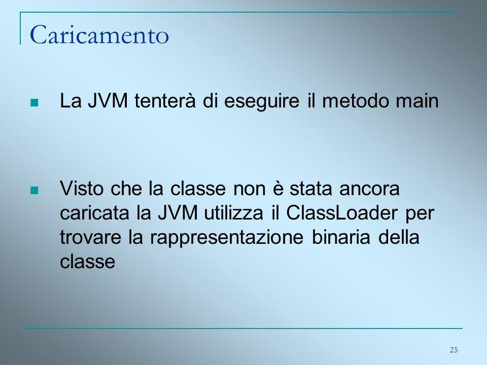 25 Caricamento La JVM tenterà di eseguire il metodo main Visto che la classe non è stata ancora caricata la JVM utilizza il ClassLoader per trovare la