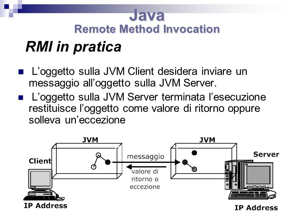18 Loggetto sulla JVM Client desidera inviare un messaggio alloggetto sulla JVM Server.
