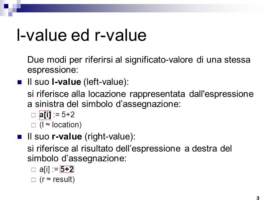 3 l-value ed r-value Due modi per riferirsi al significato-valore di una stessa espressione: Il suo l-value (left-value): si riferisce alla locazione rappresentata dall espressione a sinistra del simbolo dassegnazione: a[i] := 5+2 (l location) Il suo r-value (right-value): si riferisce al risultato dellespressione a destra del simbolo dassegnazione: a[i] := 5+2 (r result)