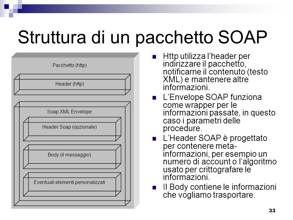 33 Struttura di un pacchetto SOAP Http utilizza lheader per indirizzare il pacchetto, notificarne il contenuto (testo XML) e mantenere altre informazioni.
