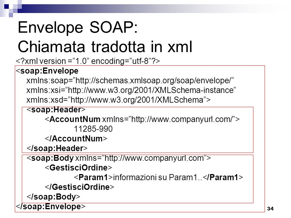34 Envelope SOAP: Chiamata tradotta in xml <soap:Envelope xmlns:soap=http://schemas.xmlsoap.org/soap/envelope/ xmlns:xsi=http://www.w3.org/2001/XMLSchema-instance xmlns:xsd=http://www.w3.org/2001/XMLSchema> 11285-990 informazioni su Param1..