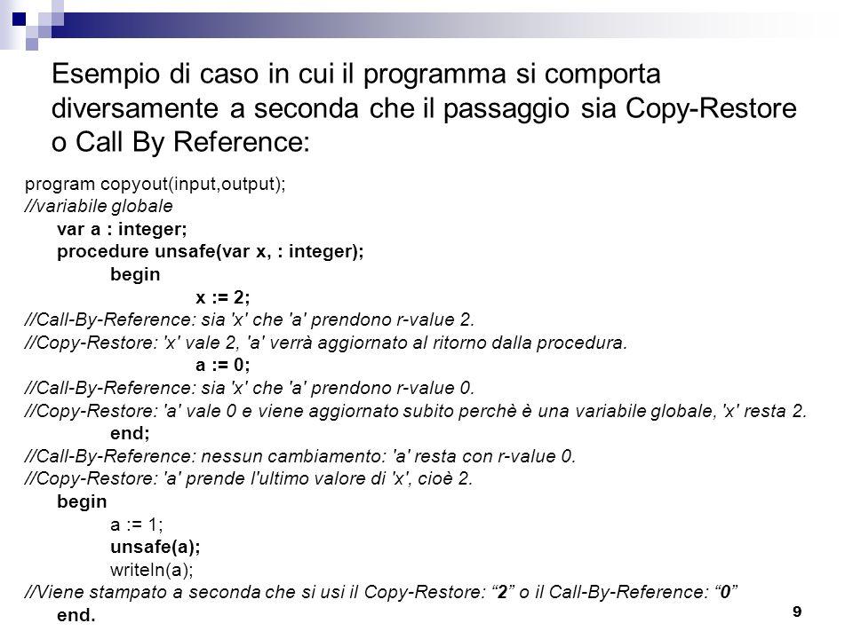 9 Esempio di caso in cui il programma si comporta diversamente a seconda che il passaggio sia Copy-Restore o Call By Reference: program copyout(input,output); //variabile globale var a : integer; procedure unsafe(var x, : integer); begin x := 2; //Call-By-Reference: sia x che a prendono r-value 2.