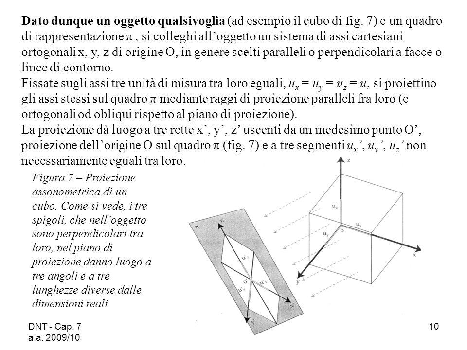 DNT - Cap. 7 a.a. 2009/10 10 Dato dunque un oggetto qualsivoglia (ad esempio il cubo di fig. 7) e un quadro di rappresentazione π, si colleghi allogge