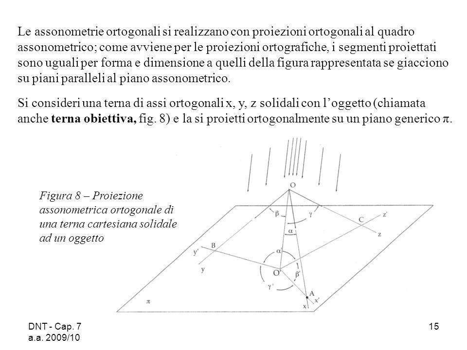 DNT - Cap. 7 a.a. 2009/10 15 Le assonometrie ortogonali si realizzano con proiezioni ortogonali al quadro assonometrico; come avviene per le proiezion