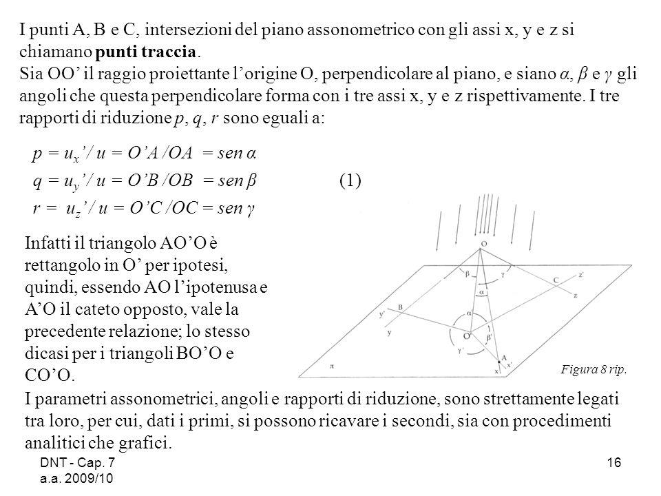DNT - Cap. 7 a.a. 2009/10 16 I punti A, B e C, intersezioni del piano assonometrico con gli assi x, y e z si chiamano punti traccia. Sia OO il raggio