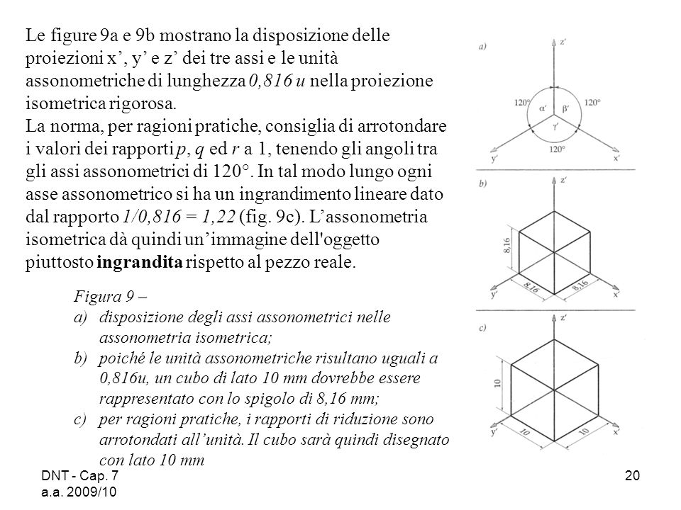 DNT - Cap. 7 a.a. 2009/10 20 Le figure 9a e 9b mostrano la disposizione delle proiezioni x, y e z dei tre assi e le unità assonometriche di lunghezza