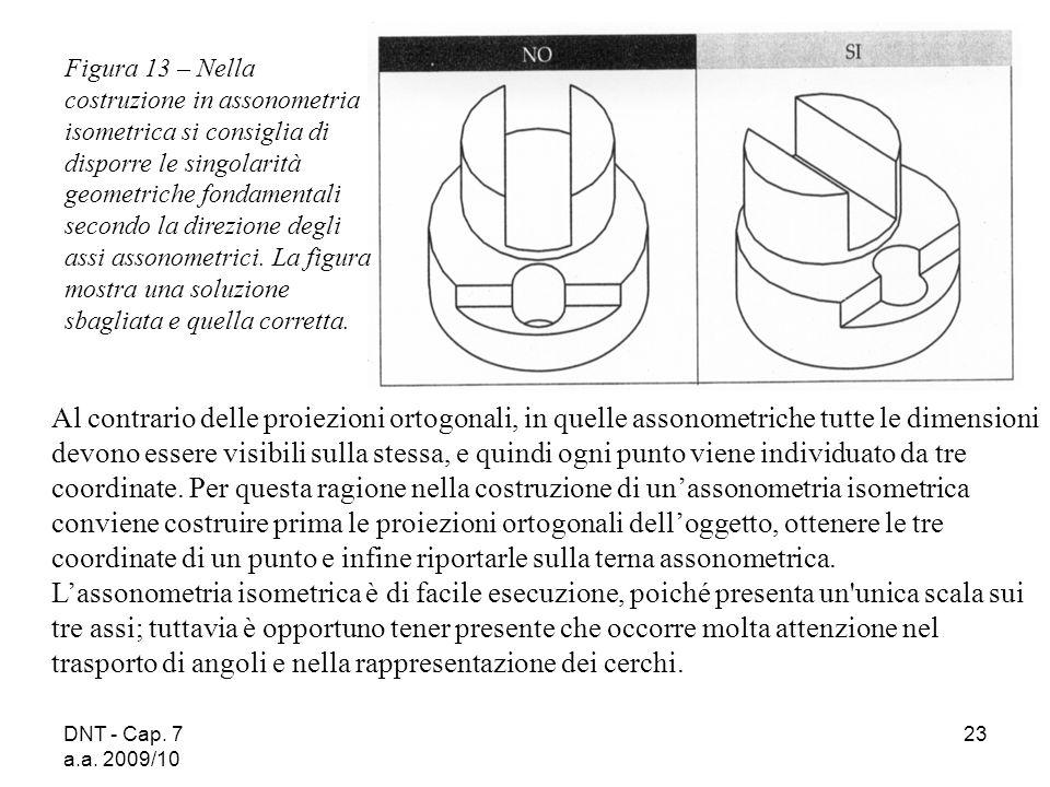 DNT - Cap. 7 a.a. 2009/10 23 Figura 13 – Nella costruzione in assonometria isometrica si consiglia di disporre le singolarità geometriche fondamentali