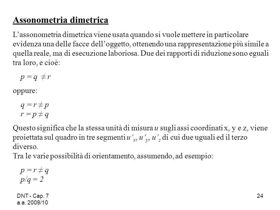 DNT - Cap. 7 a.a. 2009/10 24 Assonometria dimetrica Lassonometria dimetrica viene usata quando si vuole mettere in particolare evidenza una delle facc