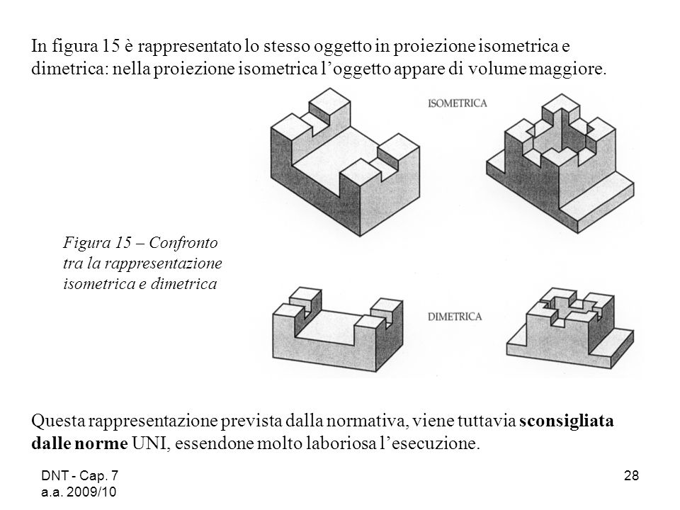 DNT - Cap. 7 a.a. 2009/10 28 In figura 15 è rappresentato lo stesso oggetto in proiezione isometrica e dimetrica: nella proiezione isometrica loggetto