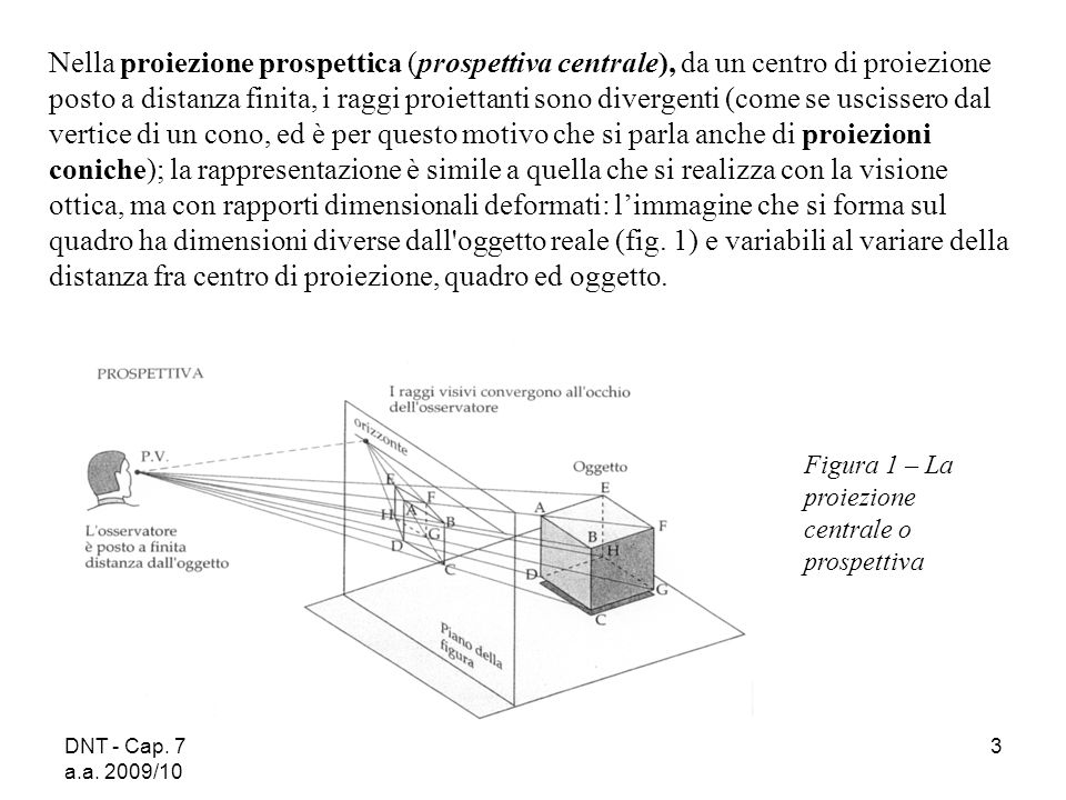 DNT - Cap. 7 a.a. 2009/10 3 Nella proiezione prospettica (prospettiva centrale), da un centro di proiezione posto a distanza finita, i raggi proiettan