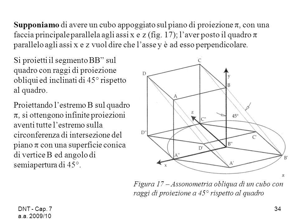 DNT - Cap. 7 a.a. 2009/10 34 Figura 17 – Assonometria obliqua di un cubo con raggi di proiezione a 45° rispetto al quadro Supponiamo di avere un cubo