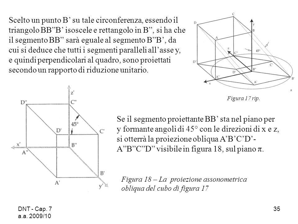 DNT - Cap. 7 a.a. 2009/10 35 Scelto un punto B su tale circonferenza, essendo il triangolo BBB isoscele e rettangolo in B, si ha che il segmento BB sa