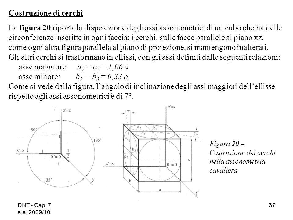 DNT - Cap. 7 a.a. 2009/10 37 Costruzione di cerchi La figura 20 riporta la disposizione degli assi assonometrici di un cubo che ha delle circonferenze