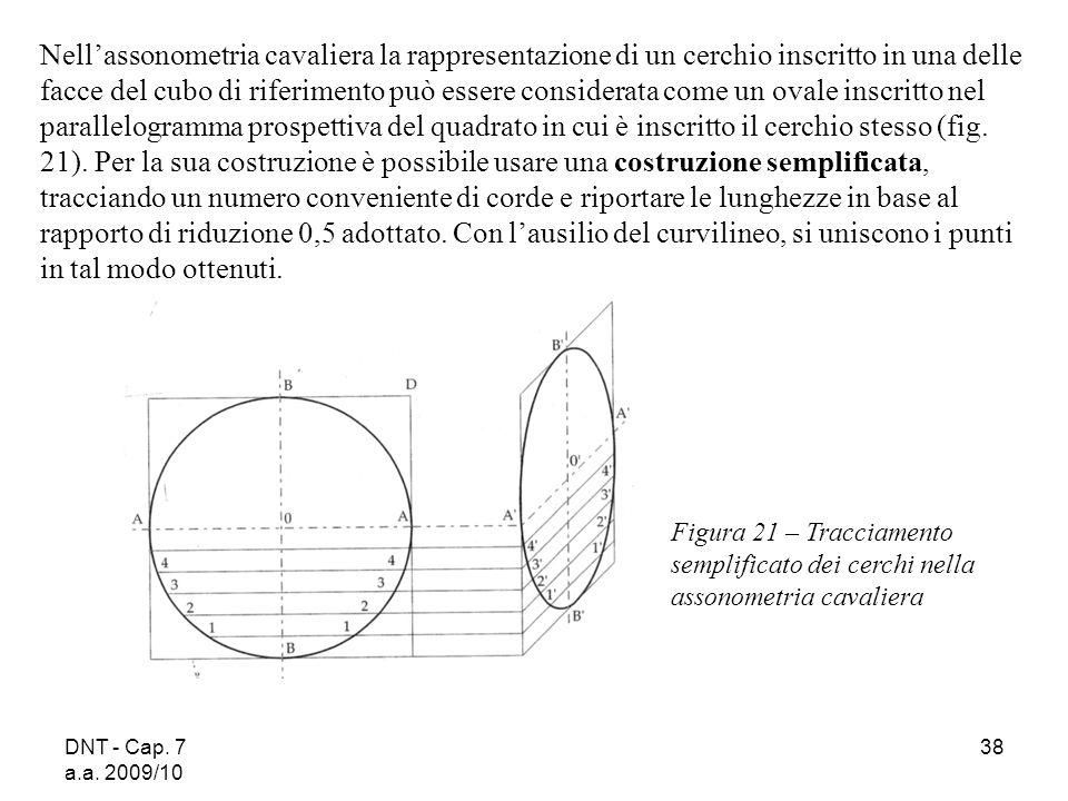 DNT - Cap. 7 a.a. 2009/10 38 Figura 21 – Tracciamento semplificato dei cerchi nella assonometria cavaliera Nellassonometria cavaliera la rappresentazi