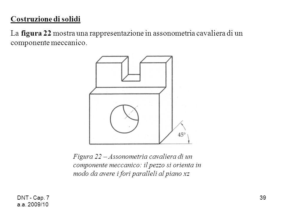 DNT - Cap. 7 a.a. 2009/10 39 Figura 22 – Assonometria cavaliera di un componente meccanico: il pezzo si orienta in modo da avere i fori paralleli al p