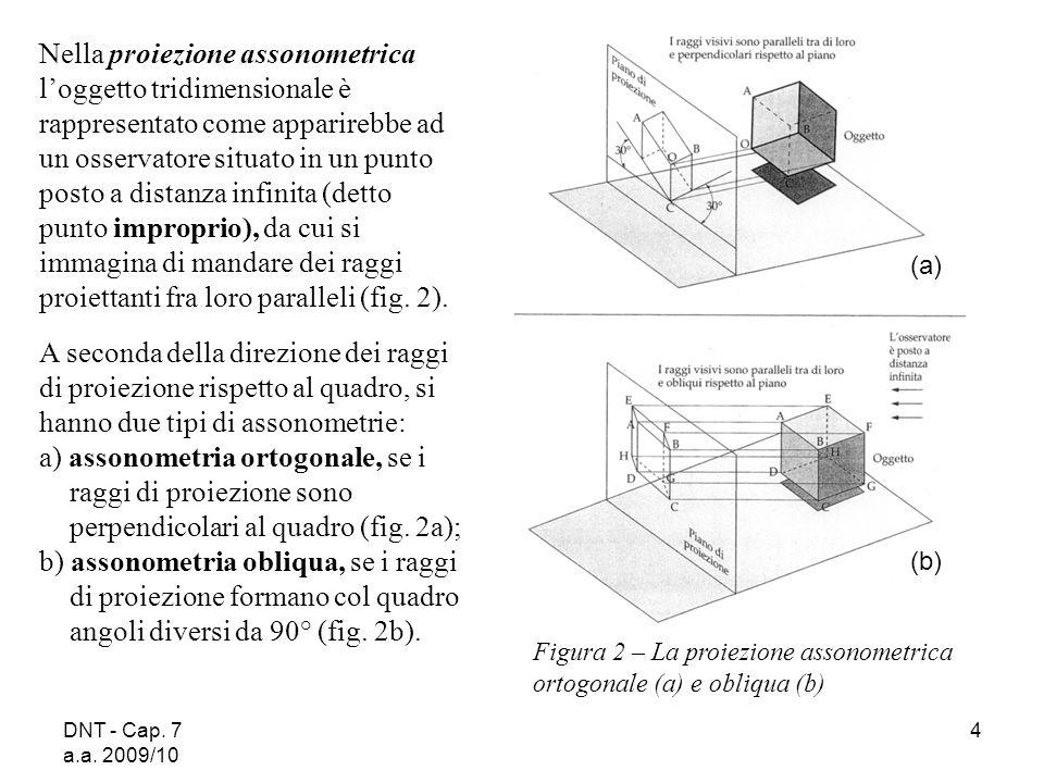 DNT - Cap. 7 a.a. 2009/10 4 Nella proiezione assonometrica loggetto tridimensionale è rappresentato come apparirebbe ad un osservatore situato in un p