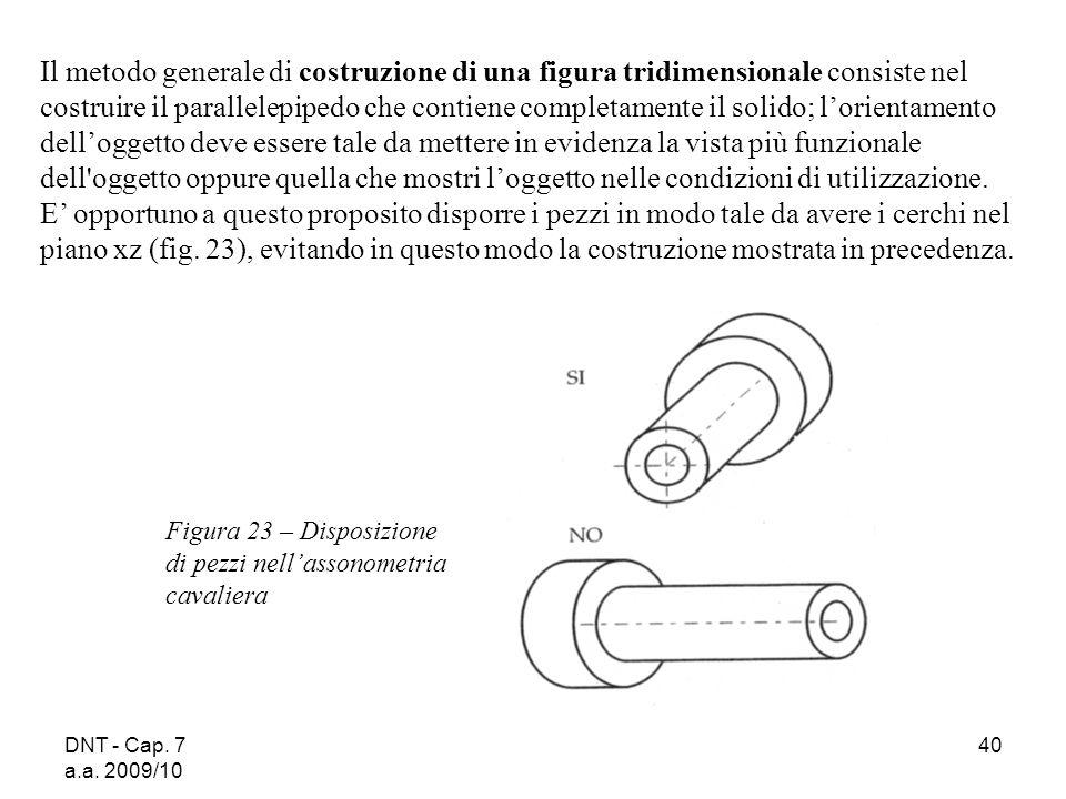 DNT - Cap. 7 a.a. 2009/10 40 Figura 23 – Disposizione di pezzi nellassonometria cavaliera Il metodo generale di costruzione di una figura tridimension