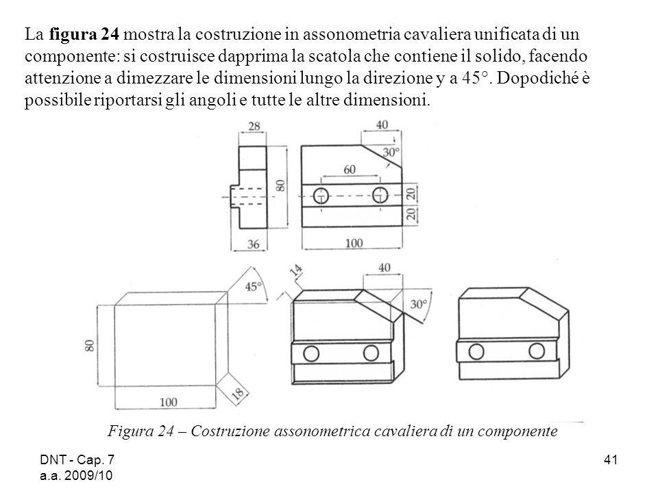 DNT - Cap. 7 a.a. 2009/10 41 Figura 24 – Costruzione assonometrica cavaliera di un componente La figura 24 mostra la costruzione in assonometria caval