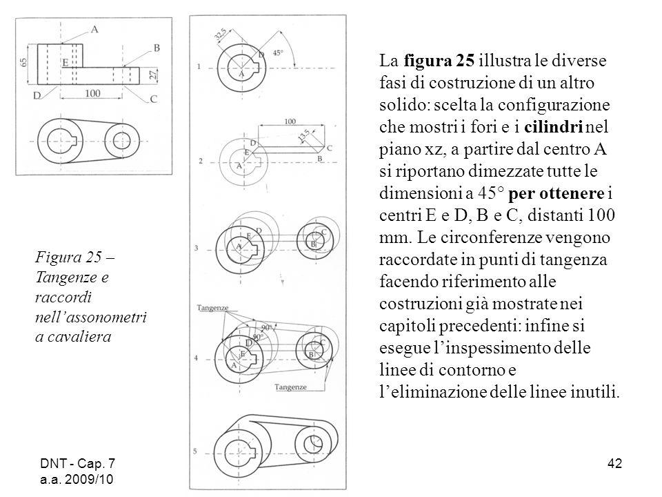 DNT - Cap. 7 a.a. 2009/10 42 Figura 25 – Tangenze e raccordi nellassonometri a cavaliera La figura 25 illustra le diverse fasi di costruzione di un al
