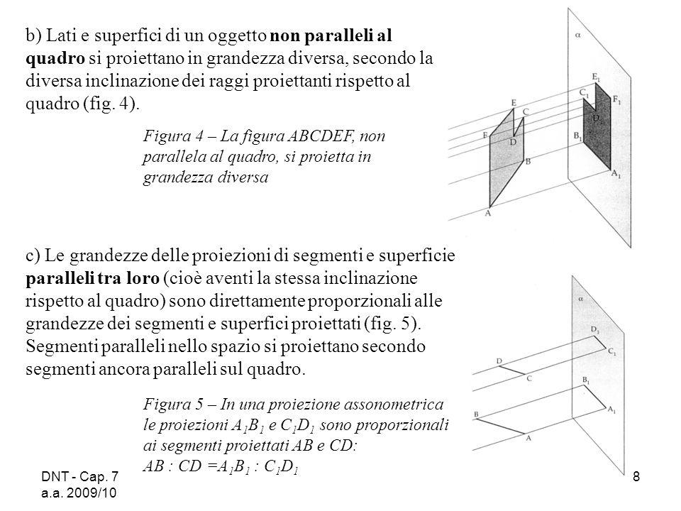 DNT - Cap. 7 a.a. 2009/10 8 b) Lati e superfici di un oggetto non paralleli al quadro si proiettano in grandezza diversa, secondo la diversa inclinazi
