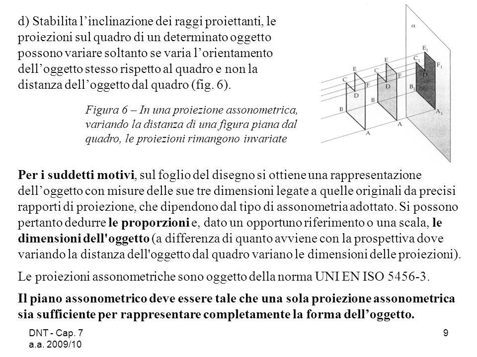 DNT - Cap.7 a.a. 2009/10 10 Dato dunque un oggetto qualsivoglia (ad esempio il cubo di fig.