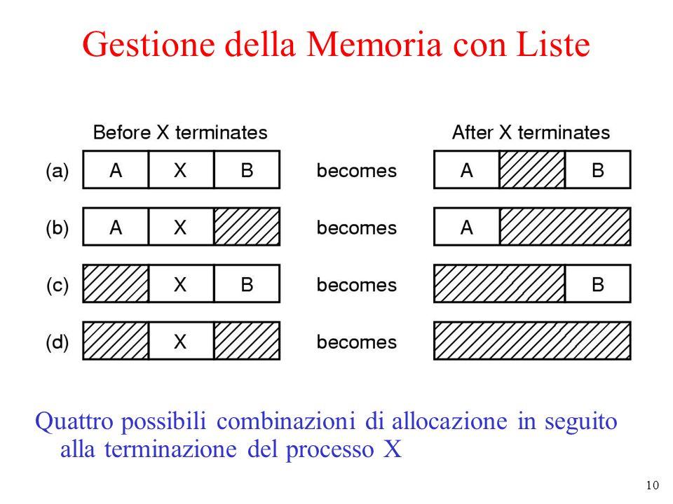 10 Gestione della Memoria con Liste Quattro possibili combinazioni di allocazione in seguito alla terminazione del processo X