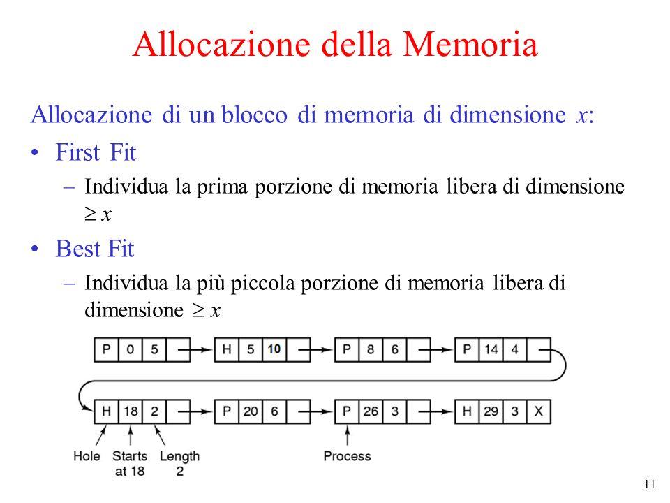 11 Allocazione della Memoria Allocazione di un blocco di memoria di dimensione x: First Fit –Individua la prima porzione di memoria libera di dimensio