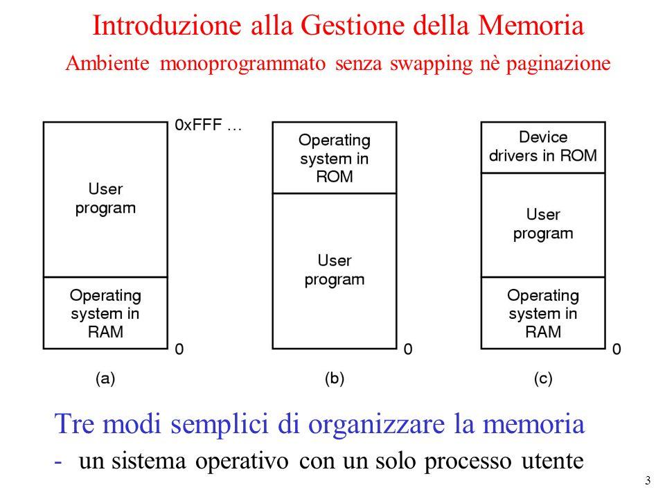 3 Introduzione alla Gestione della Memoria Ambiente monoprogrammato senza swapping nè paginazione Tre modi semplici di organizzare la memoria -un sist