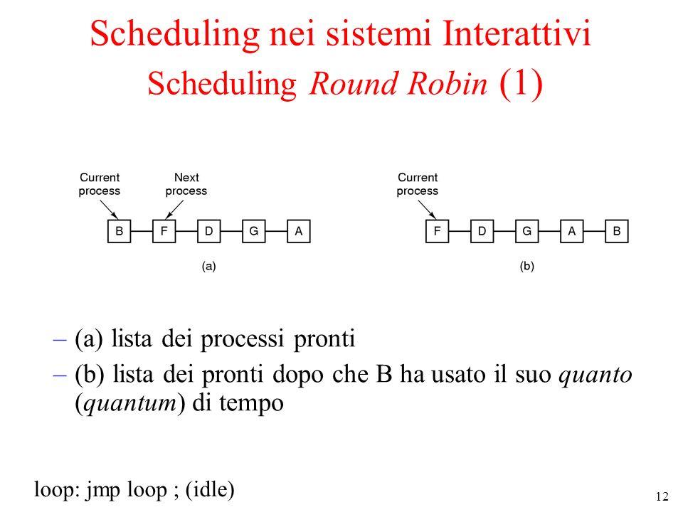 12 Scheduling nei sistemi Interattivi Scheduling Round Robin (1) –(a) lista dei processi pronti –(b) lista dei pronti dopo che B ha usato il suo quanto (quantum) di tempo loop: jmp loop ; (idle)
