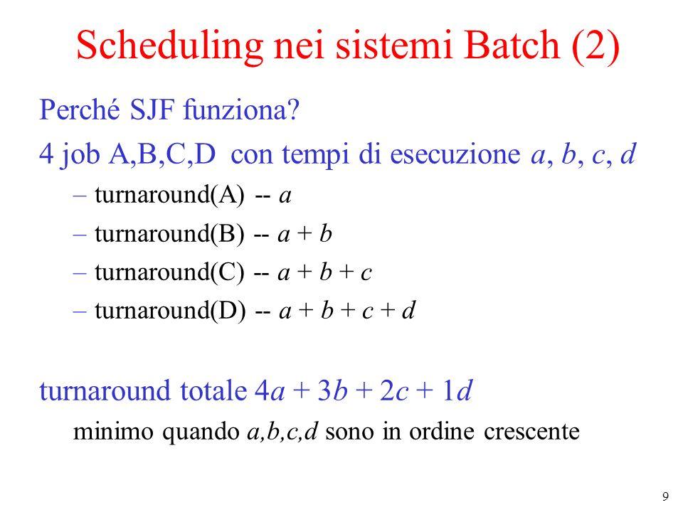 10 Scheduling nei sistemi Batch (3) Tre livelli di scheduling