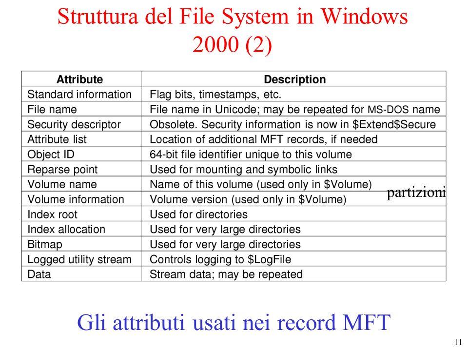 11 Struttura del File System in Windows 2000 (2) Gli attributi usati nei record MFT partizioni