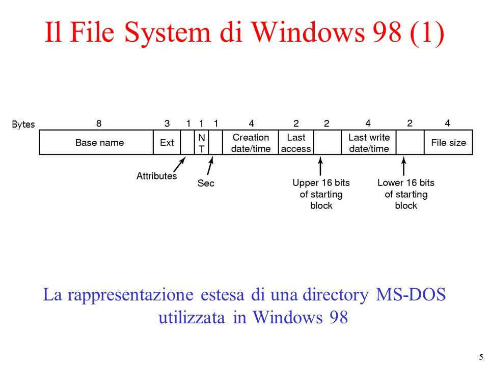 5 Il File System di Windows 98 (1) La rappresentazione estesa di una directory MS-DOS utilizzata in Windows 98 Bytes