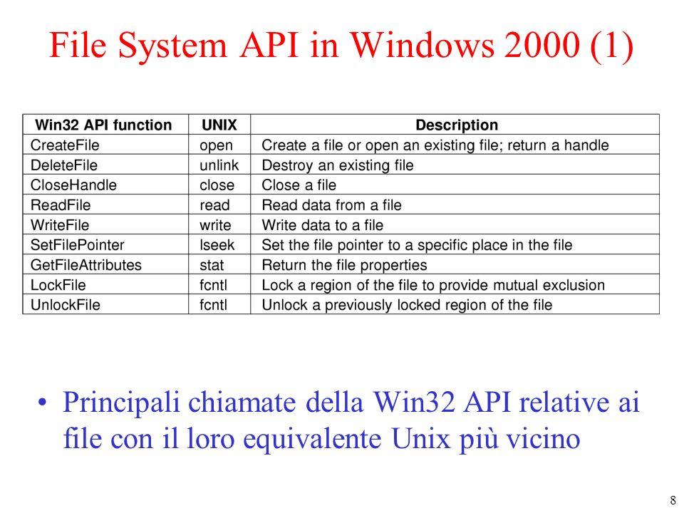8 File System API in Windows 2000 (1) Principali chiamate della Win32 API relative ai file con il loro equivalente Unix più vicino