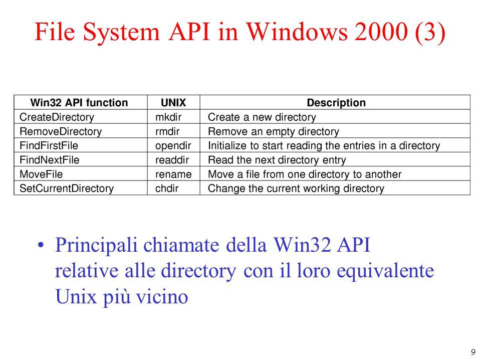 9 File System API in Windows 2000 (3) Principali chiamate della Win32 API relative alle directory con il loro equivalente Unix più vicino
