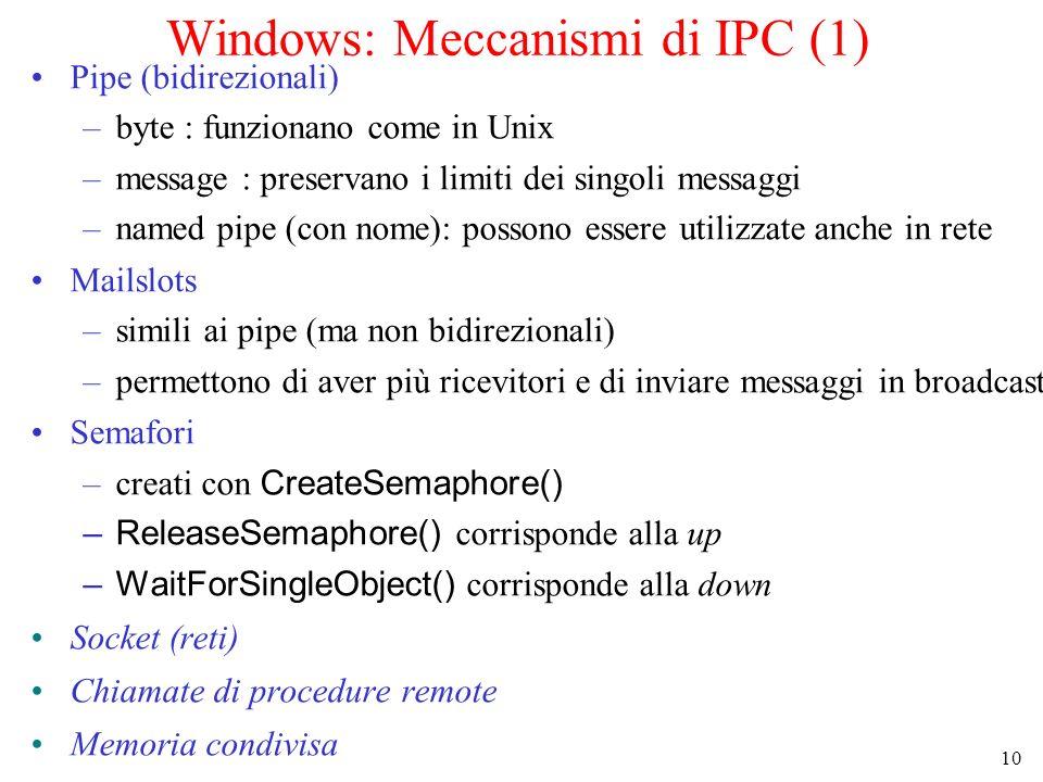 10 Windows: Meccanismi di IPC (1) Pipe (bidirezionali) –byte : funzionano come in Unix –message : preservano i limiti dei singoli messaggi –named pipe (con nome): possono essere utilizzate anche in rete Mailslots –simili ai pipe (ma non bidirezionali) –permettono di aver più ricevitori e di inviare messaggi in broadcast Semafori –creati con CreateSemaphore() –ReleaseSemaphore() corrisponde alla up –WaitForSingleObject() corrisponde alla down Socket (reti) Chiamate di procedure remote Memoria condivisa