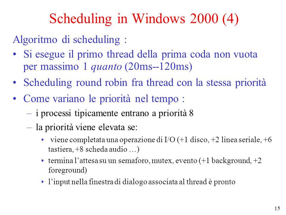 15 Scheduling in Windows 2000 (4) Algoritmo di scheduling : Si esegue il primo thread della prima coda non vuota per massimo 1 quanto (20ms--120ms) Scheduling round robin fra thread con la stessa priorità Come variano le priorità nel tempo : –i processi tipicamente entrano a priorità 8 –la priorità viene elevata se: viene completata una operazione di I/O (+1 disco, +2 linea seriale, +6 tastiera, +8 scheda audio …) termina lattesa su un semaforo, mutex, evento (+1 background, +2 foreground) linput nella finestra di dialogo associata al thread è pronto