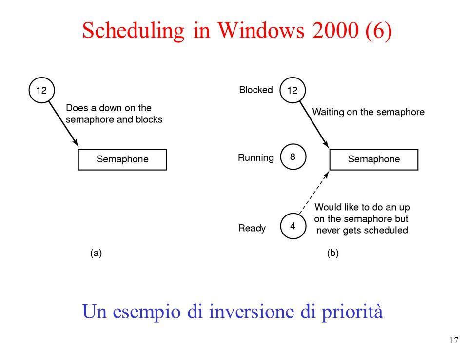 17 Un esempio di inversione di priorità Scheduling in Windows 2000 (6)