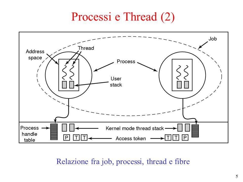 5 Processi e Thread (2) Relazione fra job, processi, thread e fibre