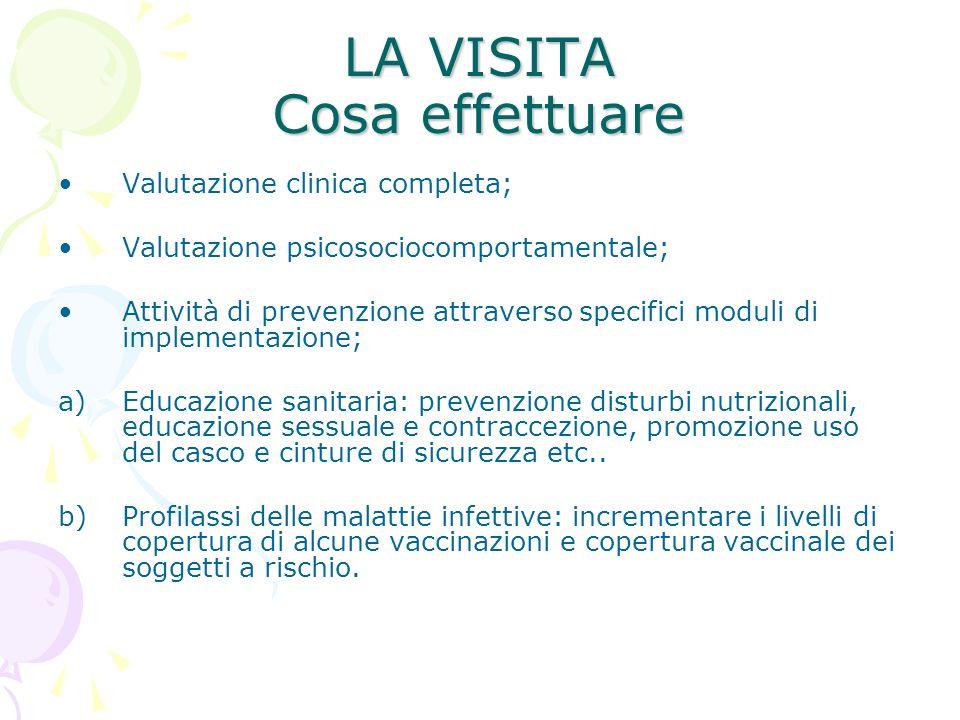 LA VISITA Cosa effettuare Valutazione clinica completa; Valutazione psicosociocomportamentale; Attività di prevenzione attraverso specifici moduli di